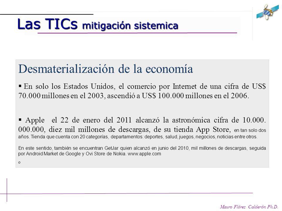 Las TICs mitigación sistemica