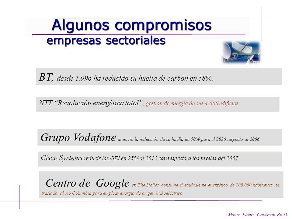 Algunos compromisos empresas sectoriales