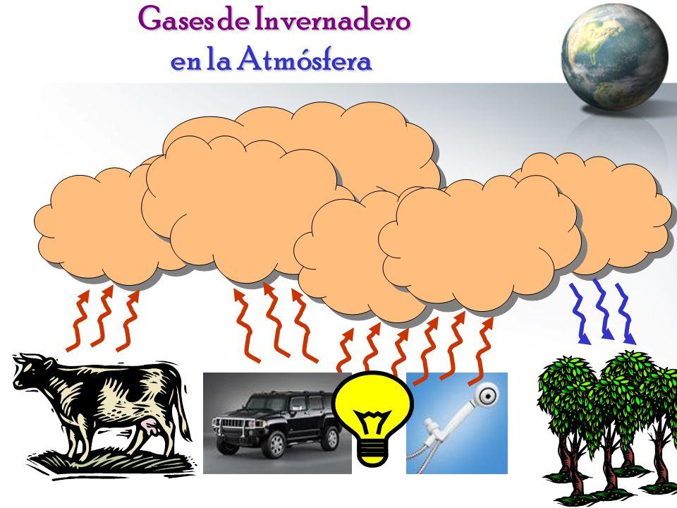 Gases de Invernadero en la Atmósfera