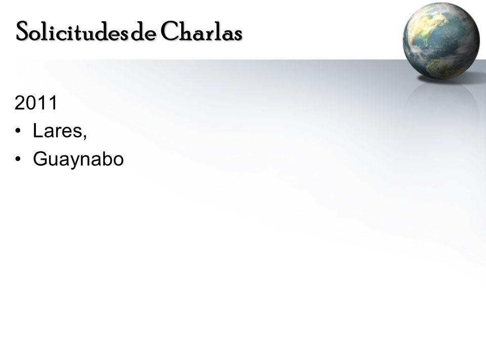 Solicitudes de Charlas
