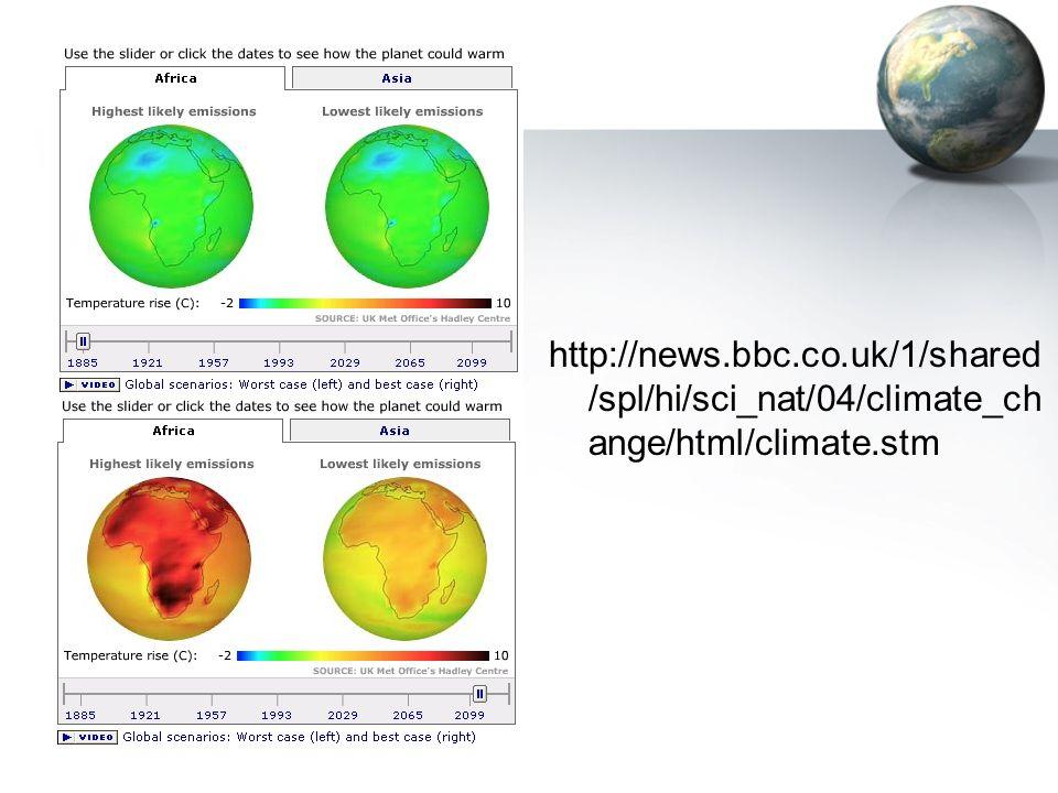 http://news.bbc.co.uk/1/shared/spl/hi/sci_nat/04/climate_change/html/climate.stm