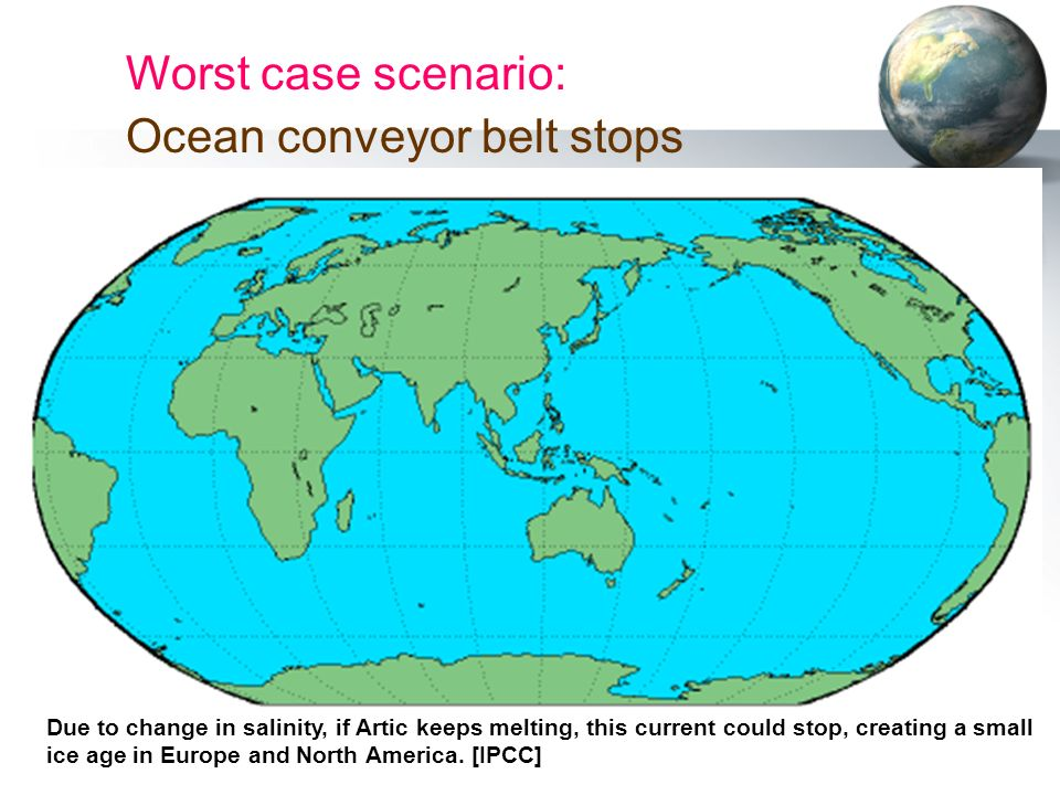 Ocean conveyor belt stops
