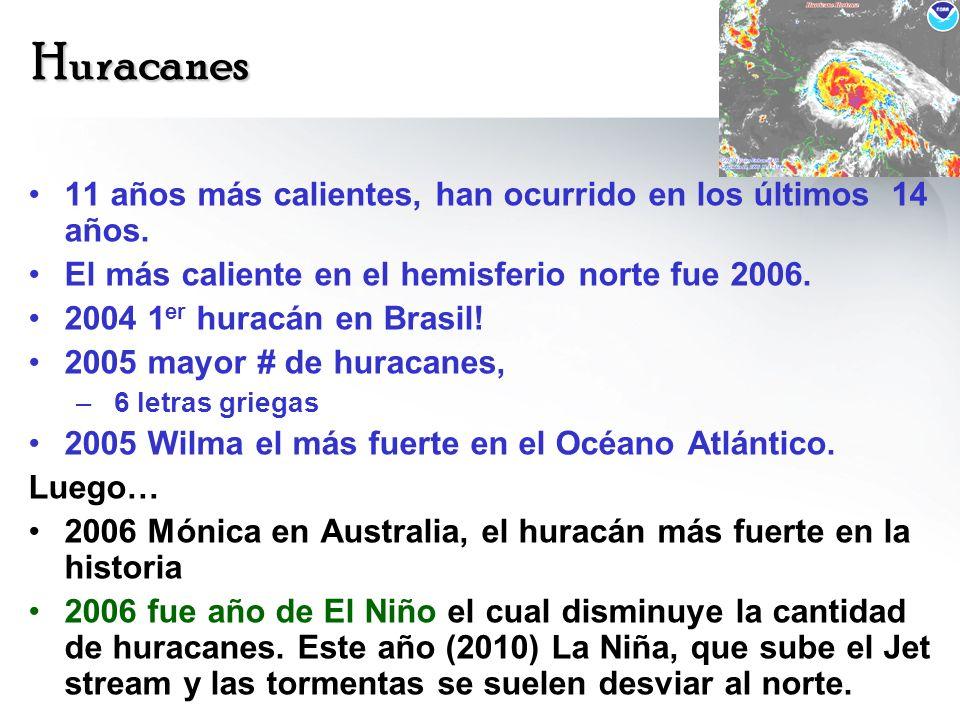 Huracanes 11 años más calientes, han ocurrido en los últimos 14 años.