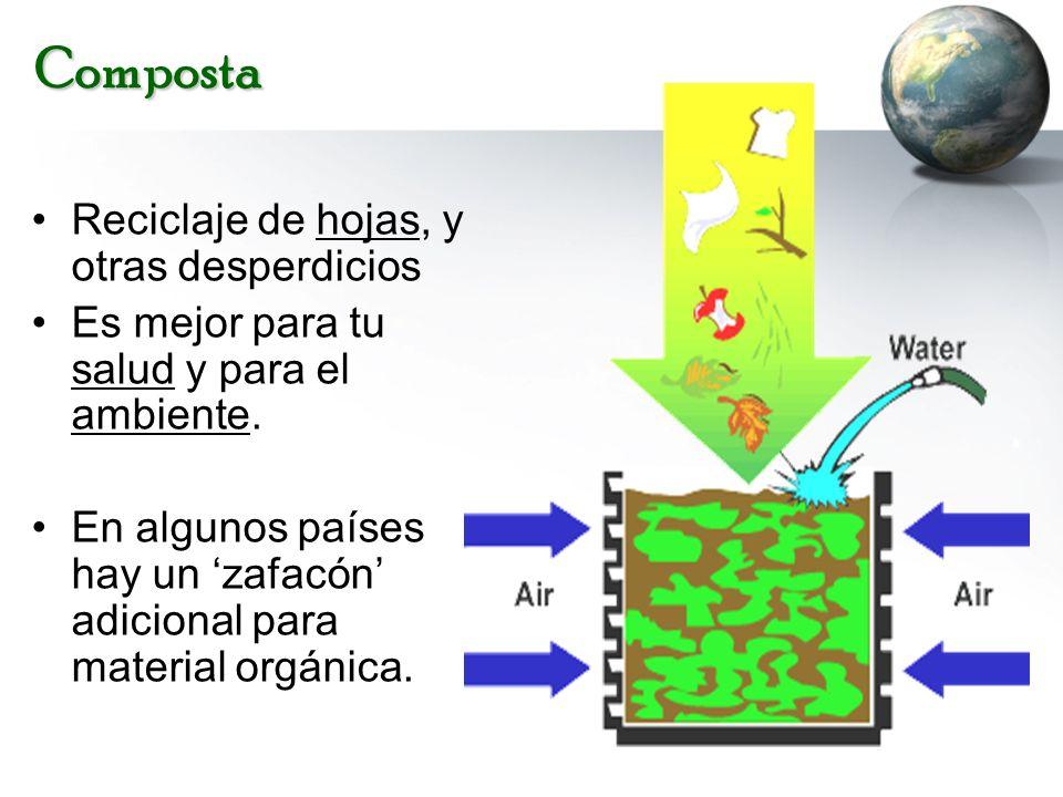 Composta Reciclaje de hojas, y otras desperdicios