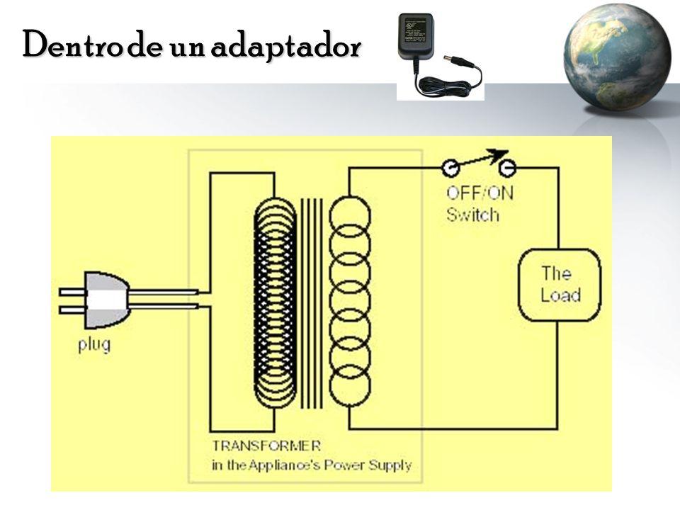 Dentro de un adaptador