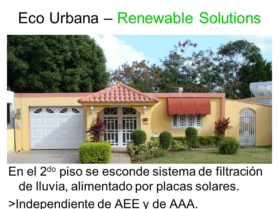 Eco Urbana – Renewable Solutions