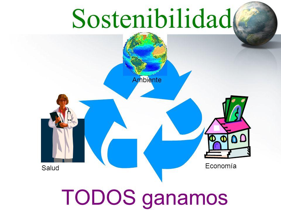 Sostenibilidad Ambiente Economía Salud TODOS ganamos