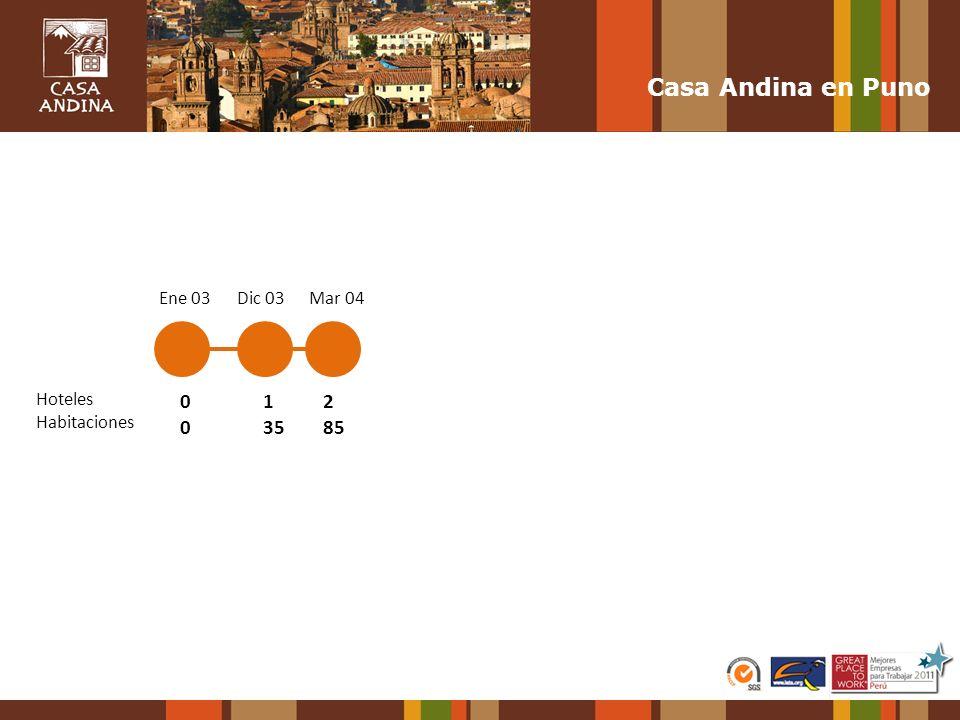 Casa Andina en Puno 1 35 2 85 Ene 03 Dic 03 Mar 04 Hoteles