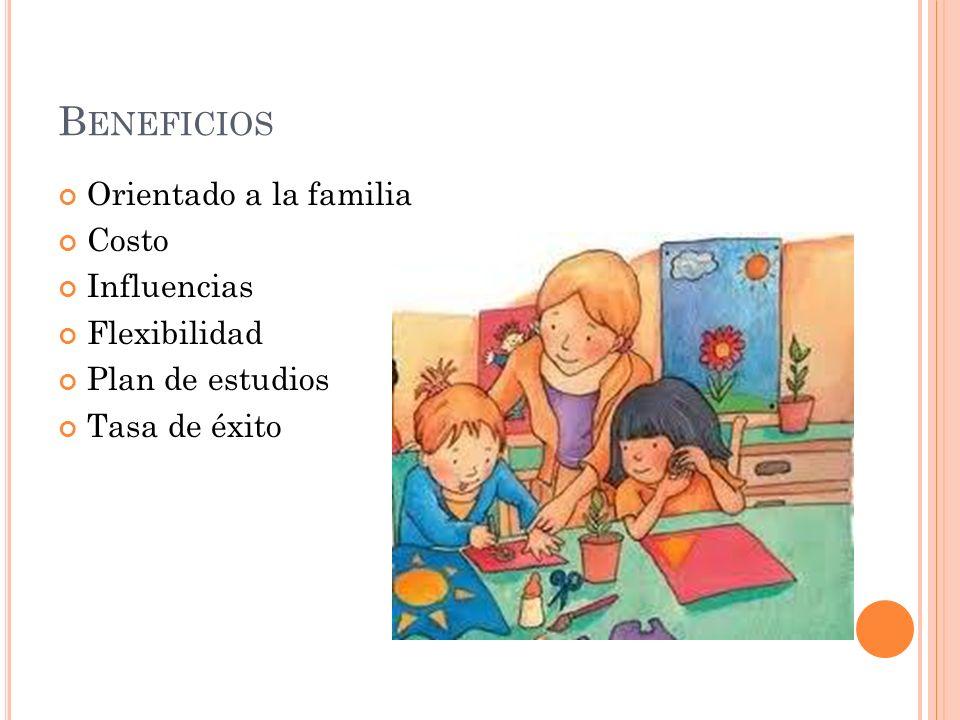 Beneficios Orientado a la familia Costo Influencias Flexibilidad