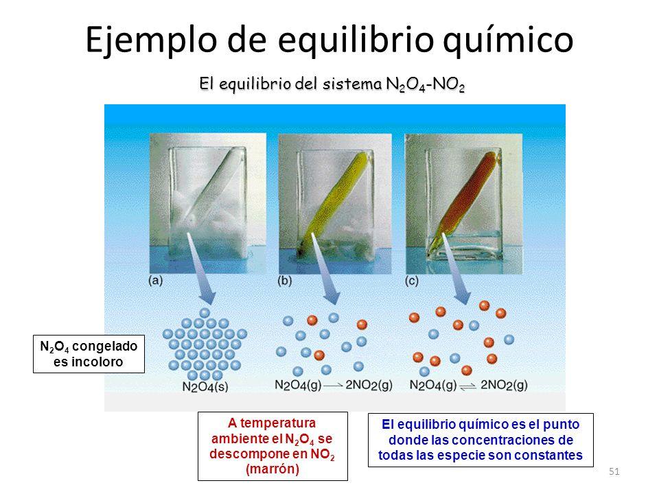 CONTENIDO Equilibrio químico. El concepto de equilibrio y ...