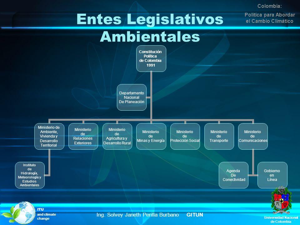 Entes Legislativos Ambientales
