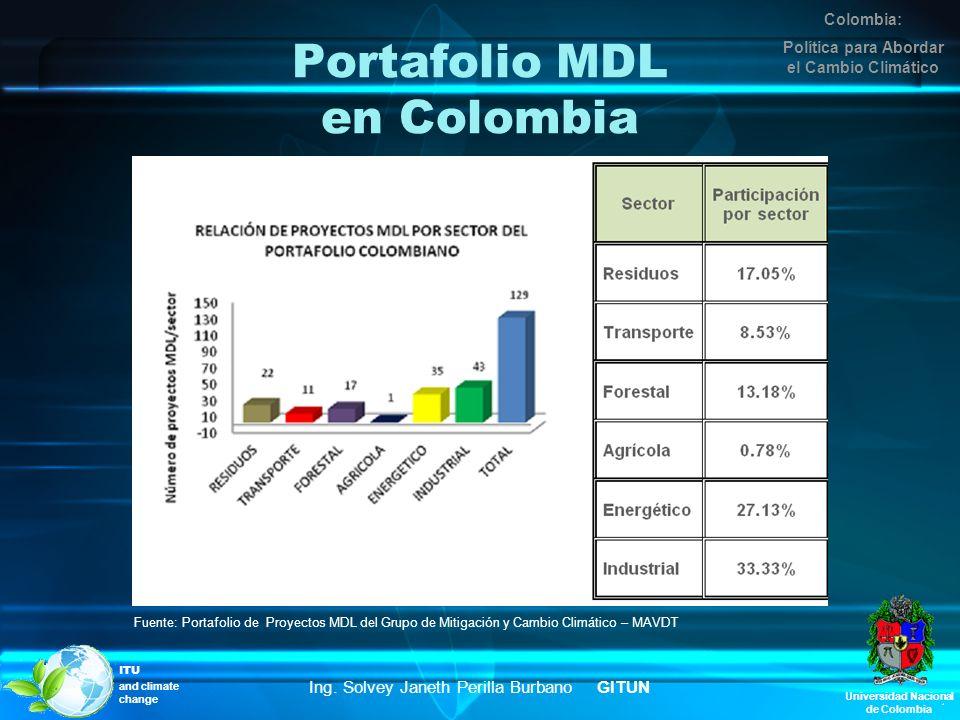 Portafolio MDL en Colombia