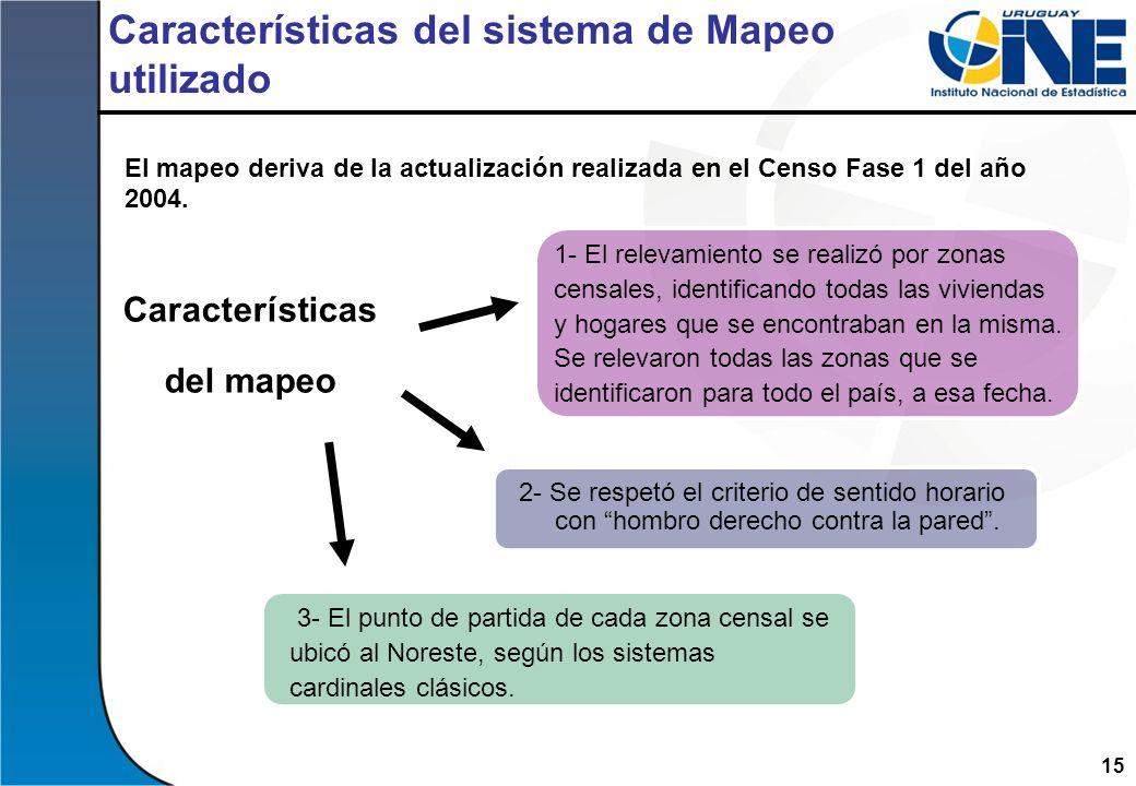 Características del sistema de Mapeo utilizado