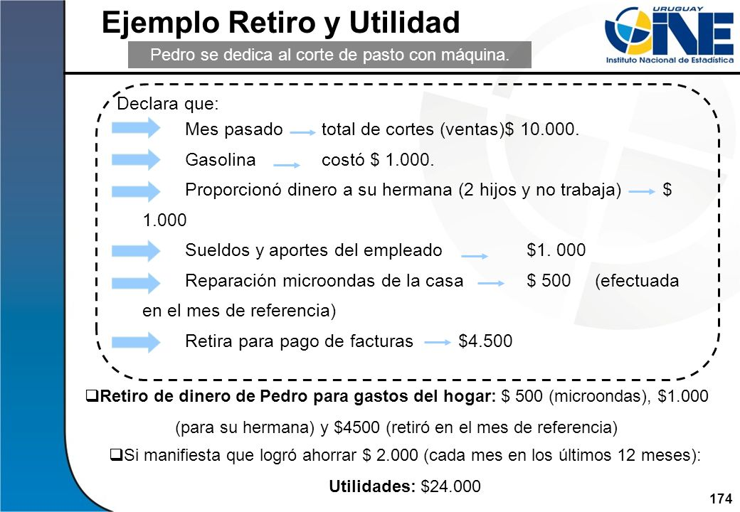 Ejemplo Retiro y Utilidad Instituto Nacional de Estadística