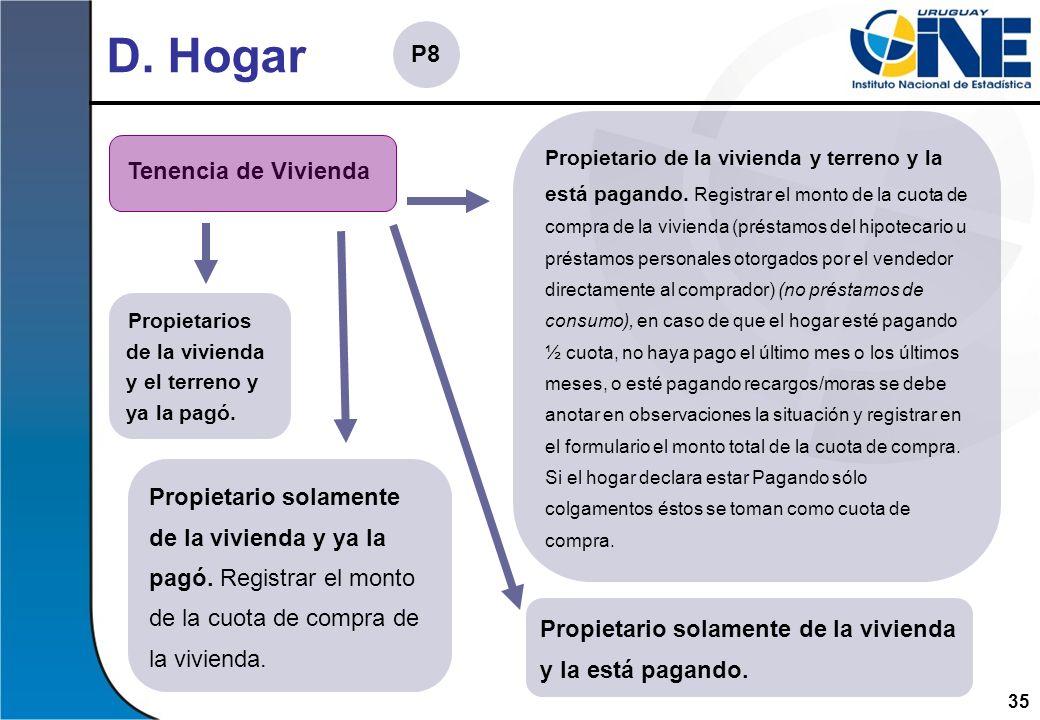 D. Hogar P8 Tenencia de Vivienda