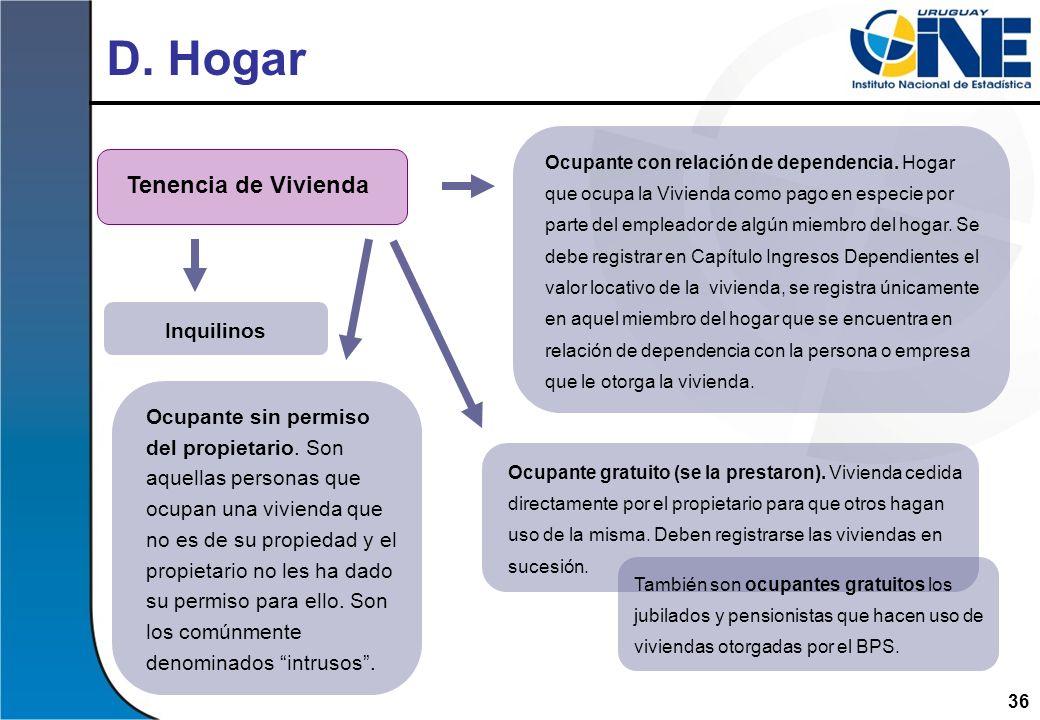 D. Hogar Tenencia de Vivienda Inquilinos