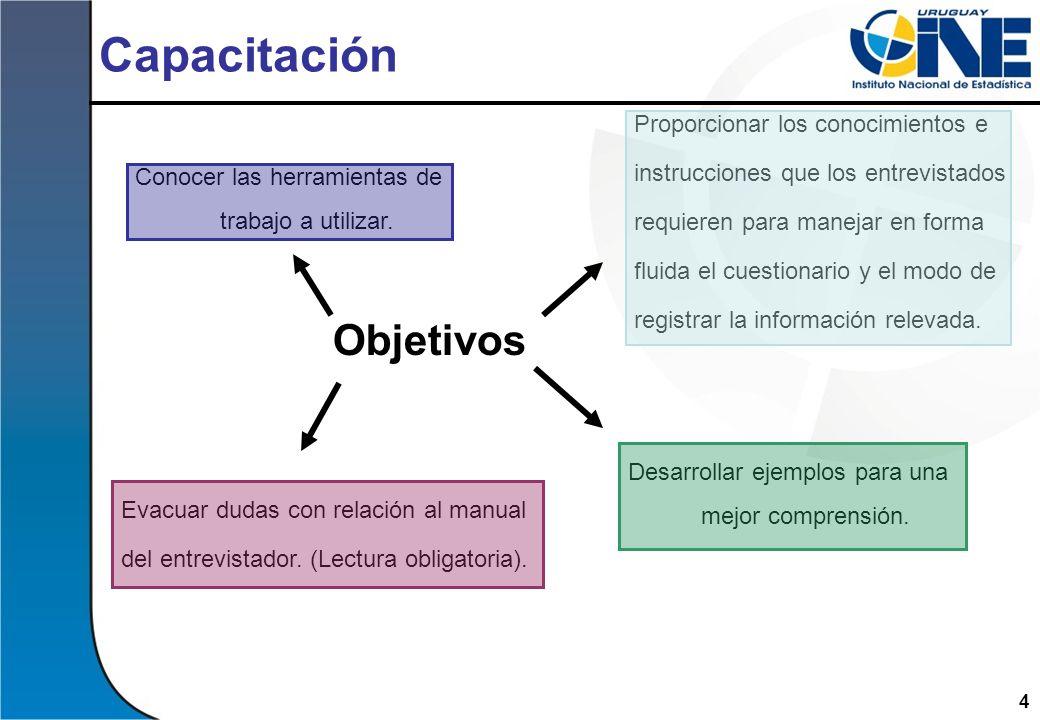 Capacitación Objetivos Proporcionar los conocimientos e
