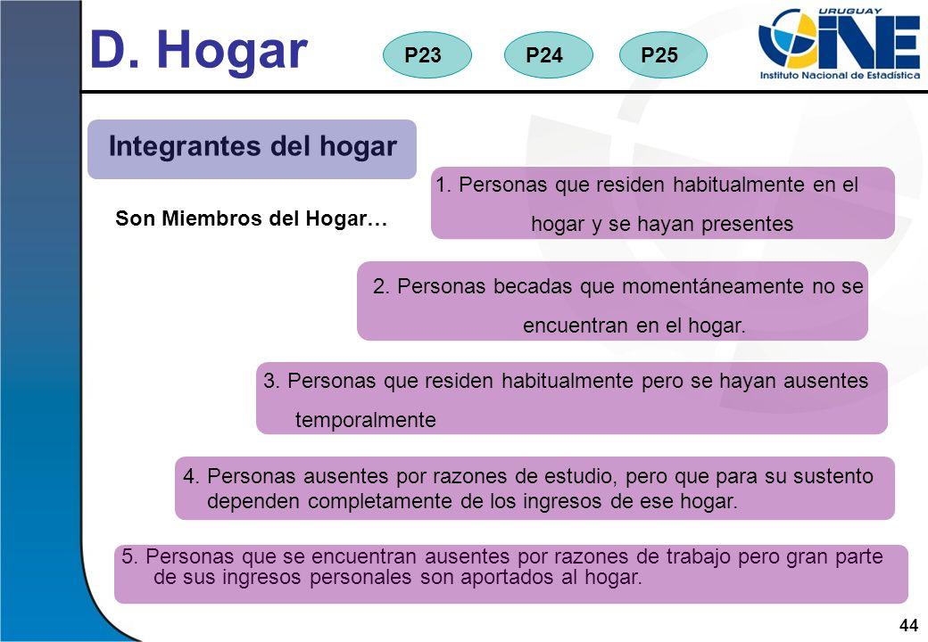 D. Hogar Integrantes del hogar P23 P24 P25