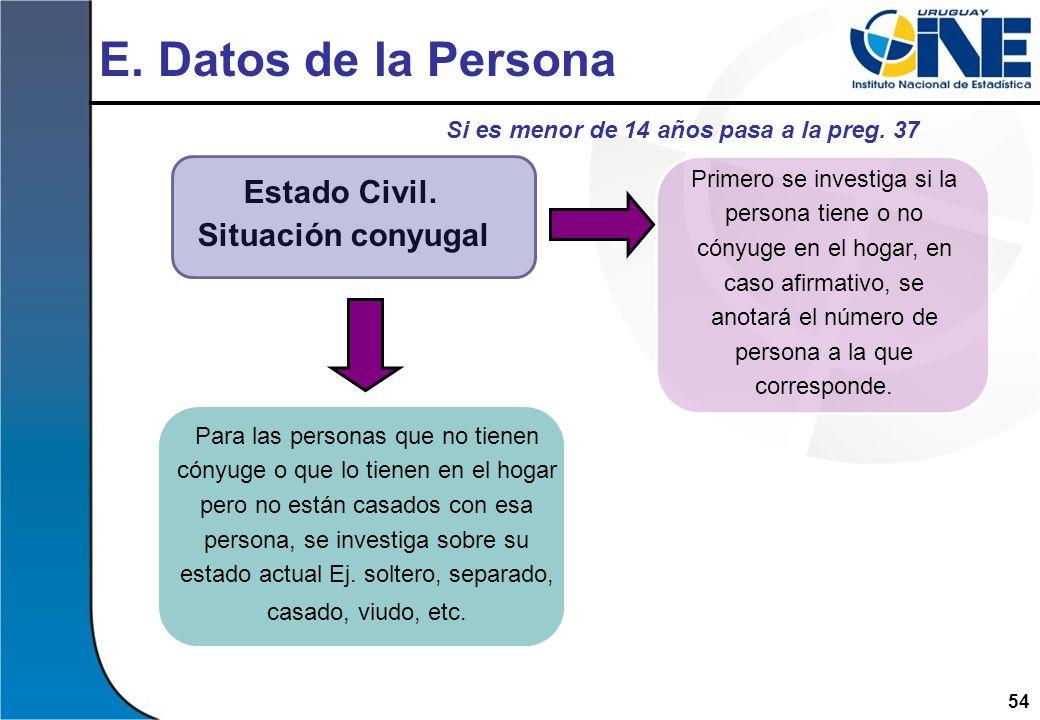 E. Datos de la Persona Estado Civil. Situación conyugal