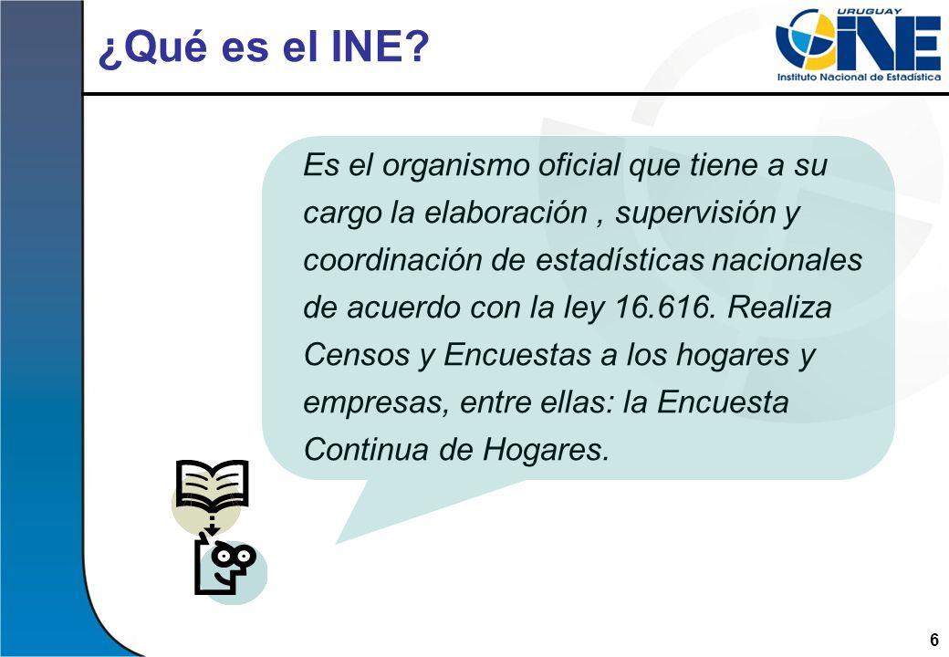 ¿Qué es el INE
