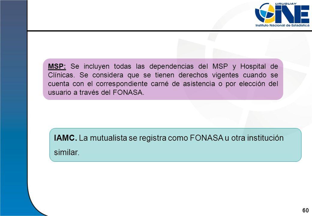 IAMC. La mutualista se registra como FONASA u otra institución