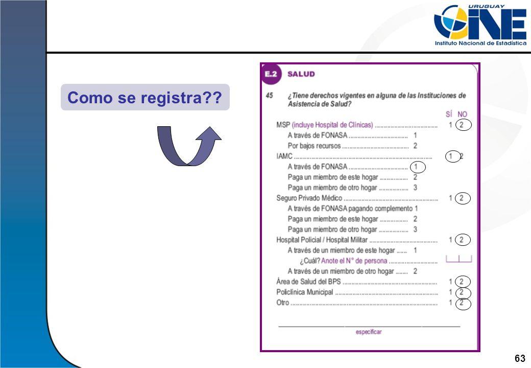 Como se registra
