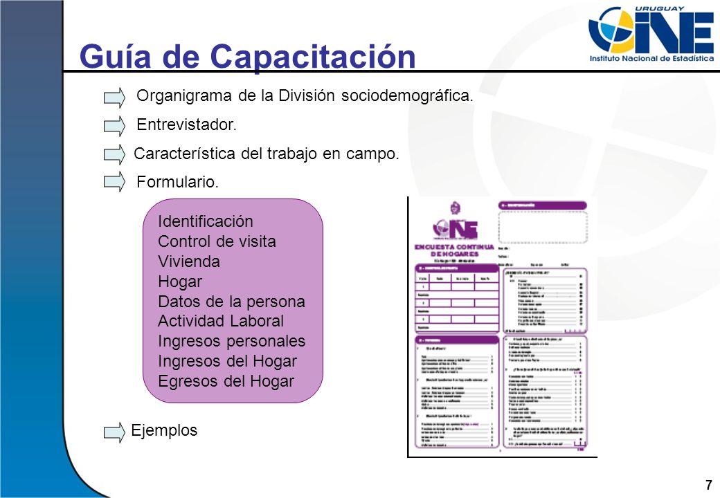 Guía de Capacitación Organigrama de la División sociodemográfica.