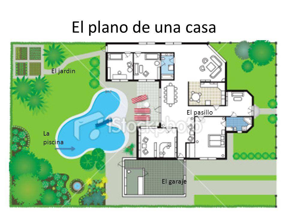 El plano de una casa El jardin El pasillo La piscina El garaje
