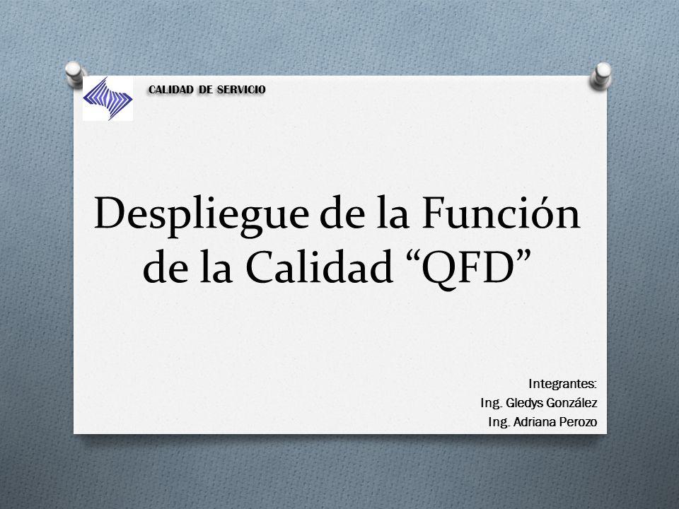 Despliegue de la Función de la Calidad QFD