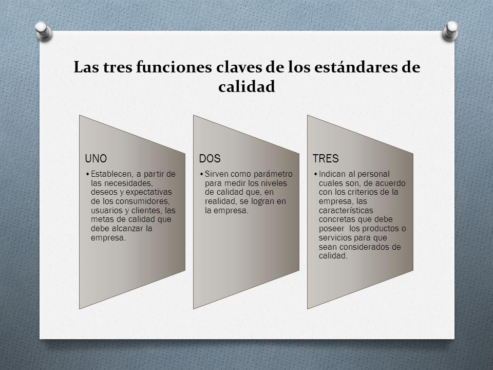Las tres funciones claves de los estándares de calidad