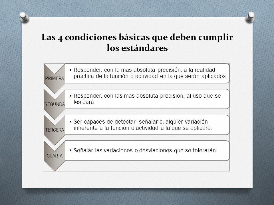 Las 4 condiciones básicas que deben cumplir los estándares