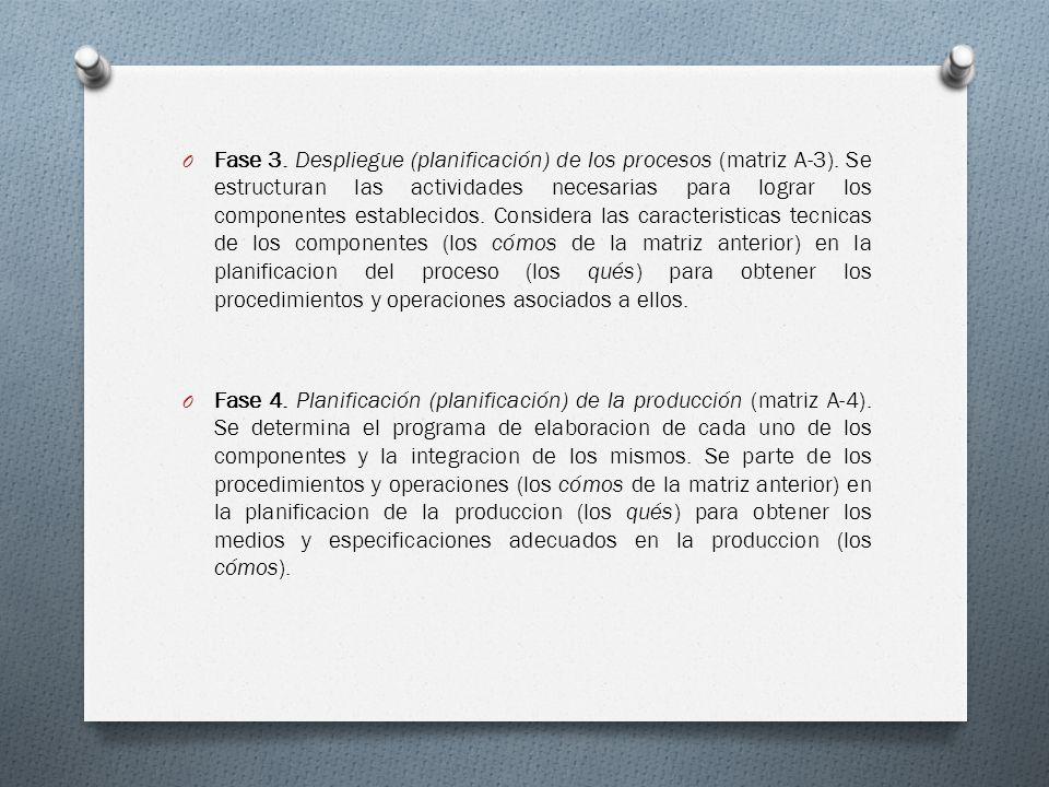 Fase 3. Despliegue (planificación) de los procesos (matriz A-3)