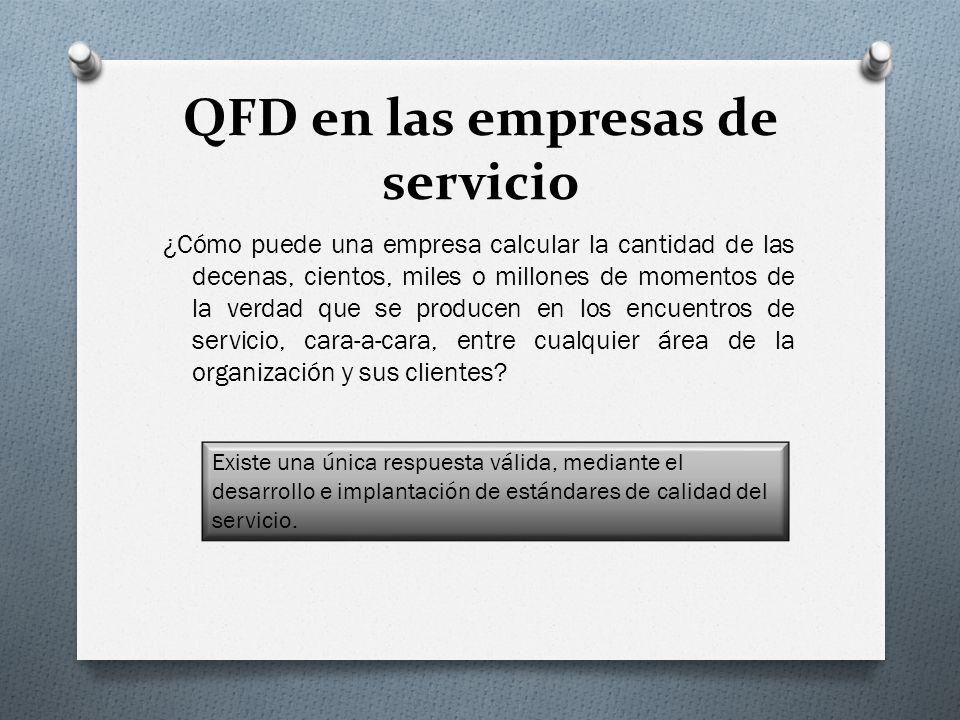 QFD en las empresas de servicio