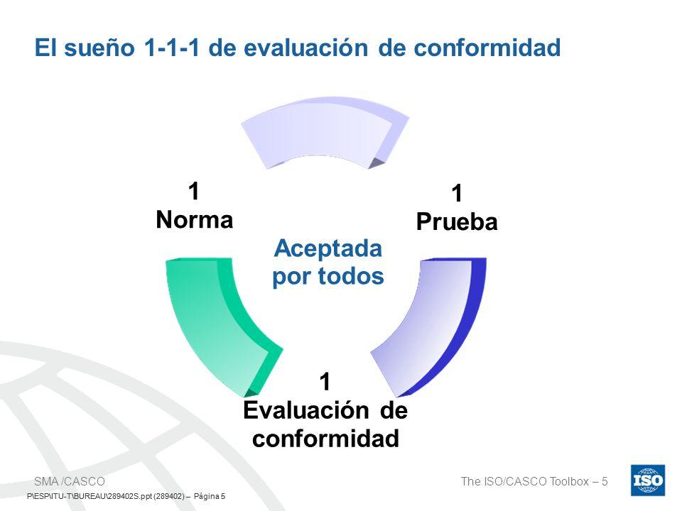 Evaluación de conformidad