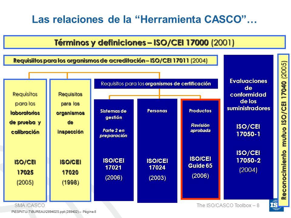 Las relaciones de la Herramienta CASCO …