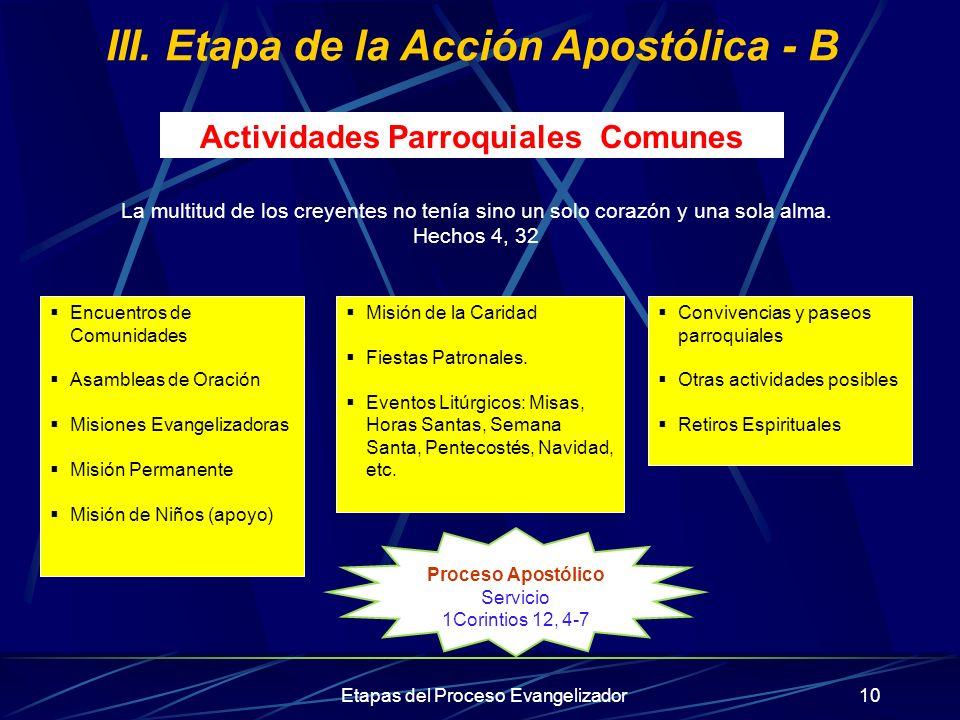 III. Etapa de la Acción Apostólica - B