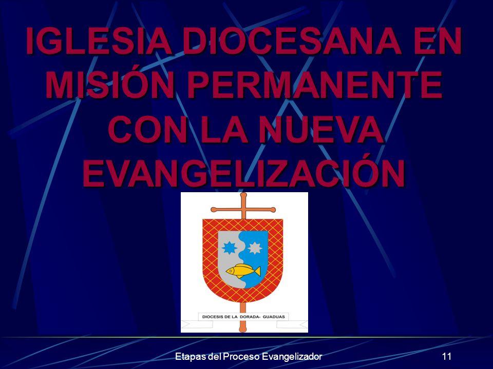 IGLESIA DIOCESANA EN MISIÓN PERMANENTE CON LA NUEVA EVANGELIZACIÓN