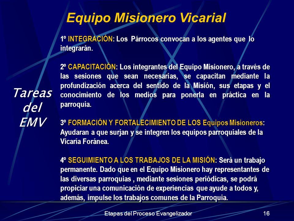 Equipo Misionero Vicarial