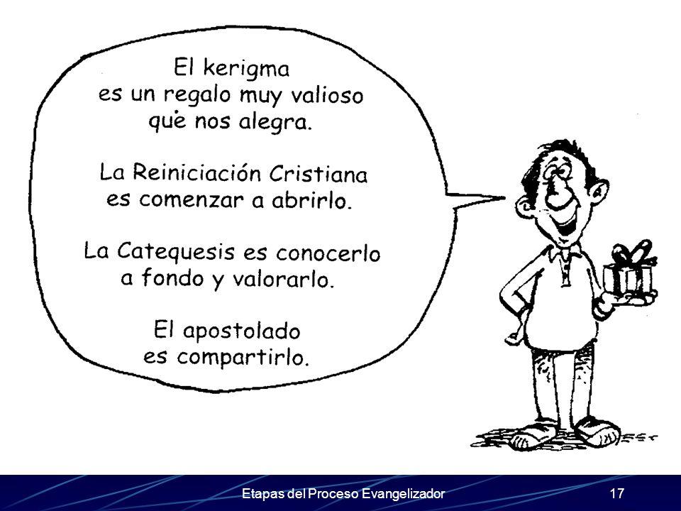 Etapas del Proceso Evangelizador