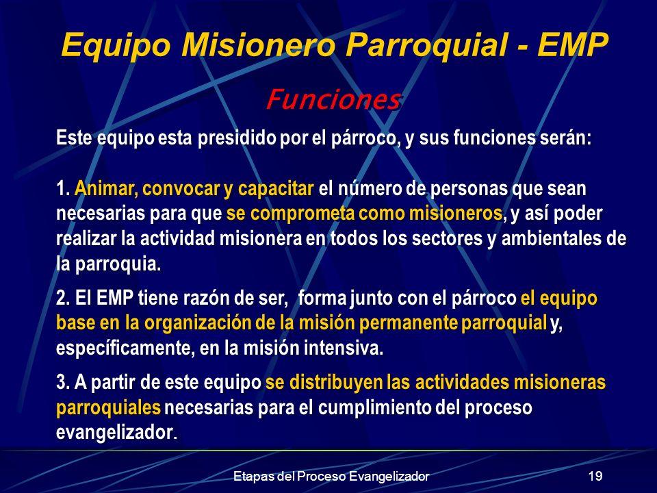 Equipo Misionero Parroquial - EMP