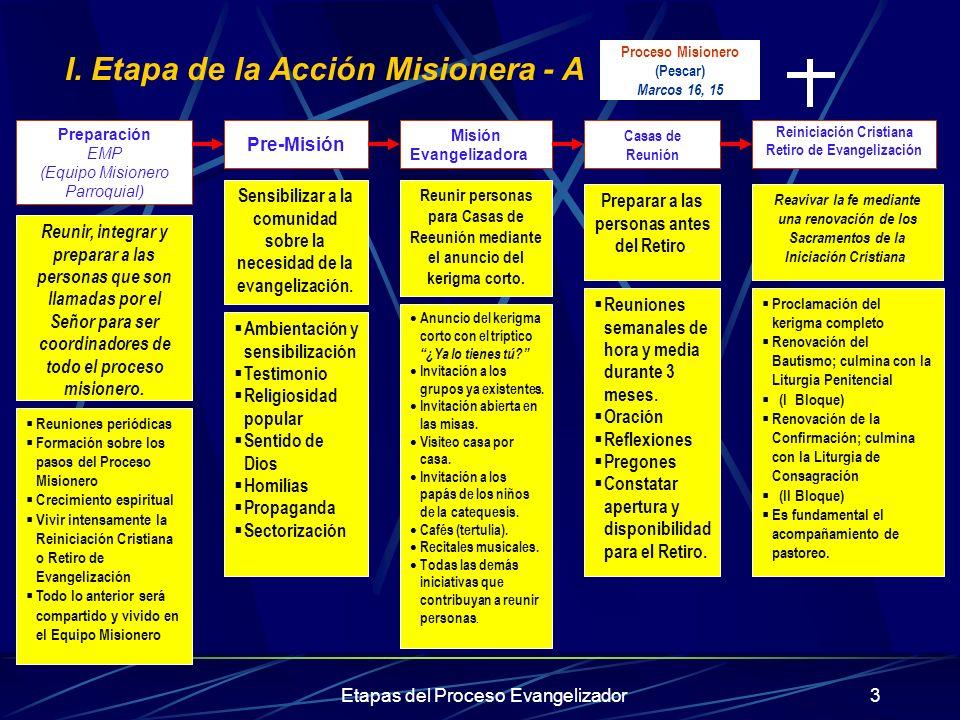 I. Etapa de la Acción Misionera - A