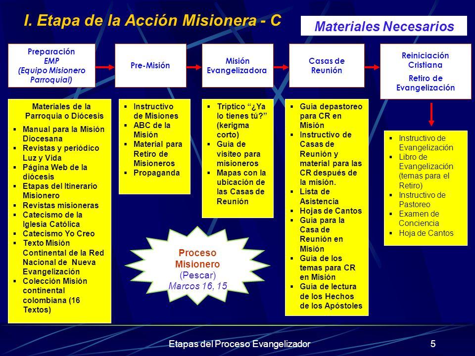 I. Etapa de la Acción Misionera - C