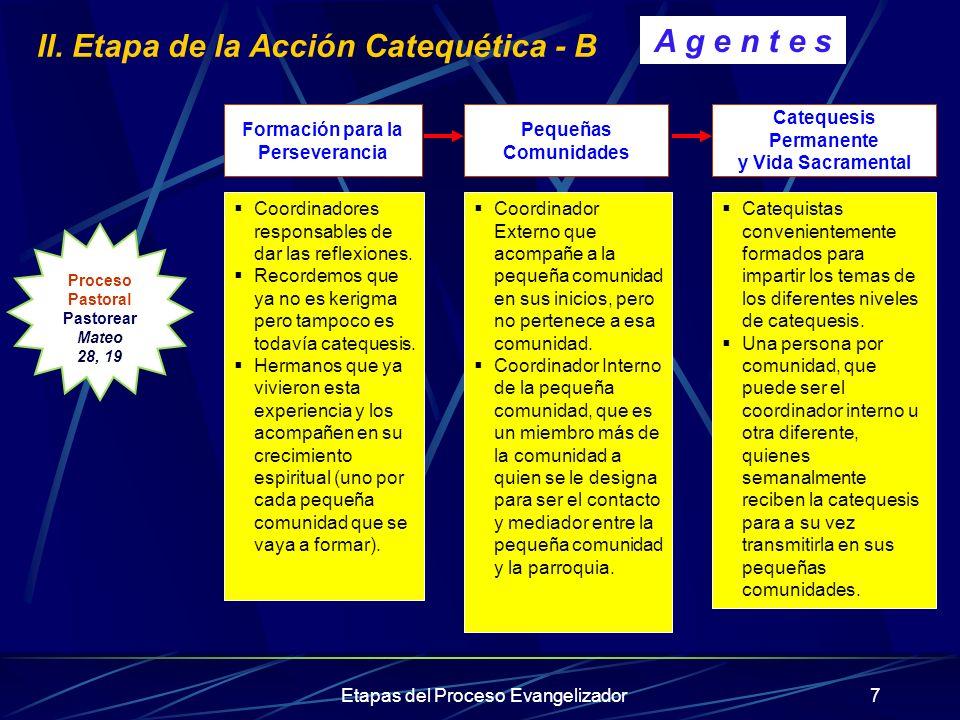 II. Etapa de la Acción Catequética - B A g e n t e s