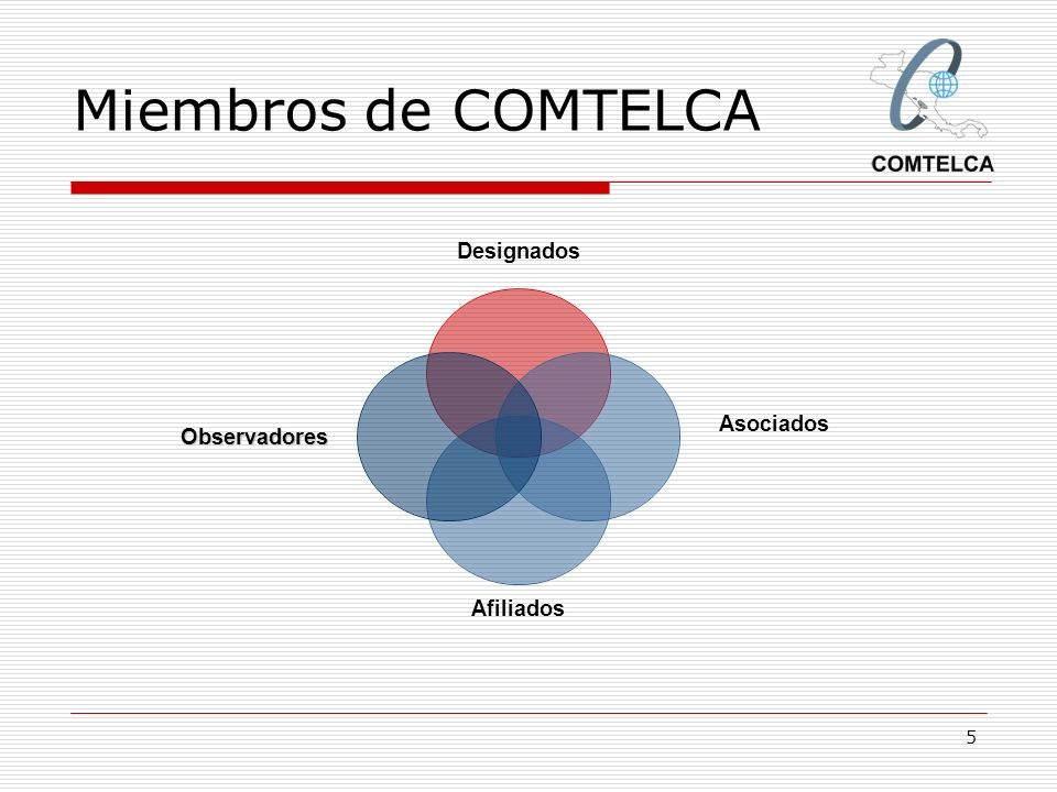 Miembros de COMTELCACOMTELCA esta conformada por cuatro tipos de miembros: Miembros Designados. Miembros Asociados.