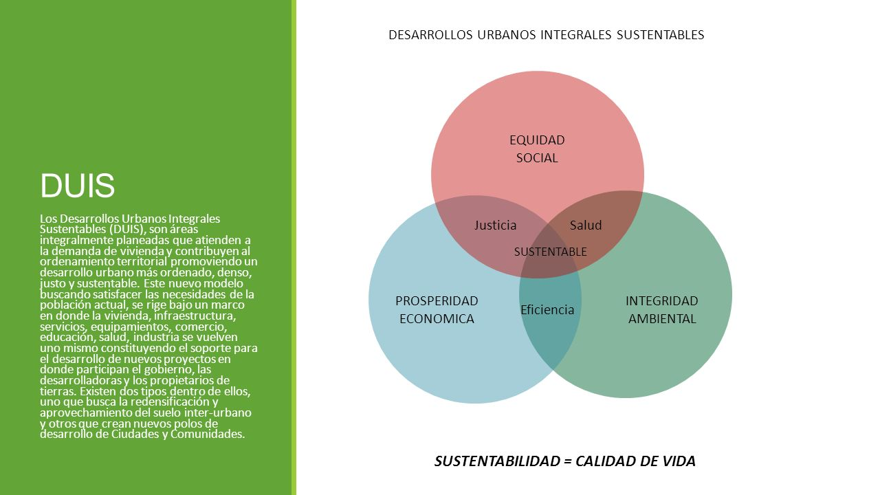 Una visi n de desarrollo habitacional sustentable ideal for Modelo demanda clausula suelo