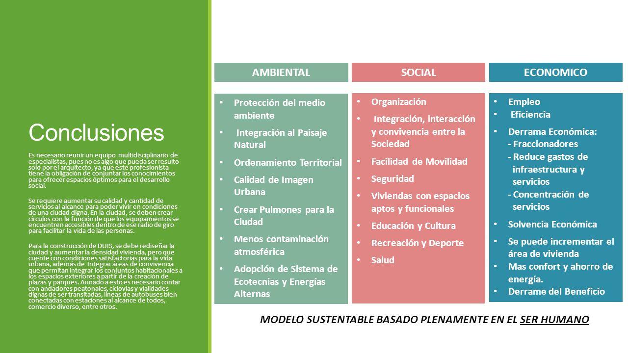 Conclusiones AMBIENTAL SOCIAL ECONOMICO