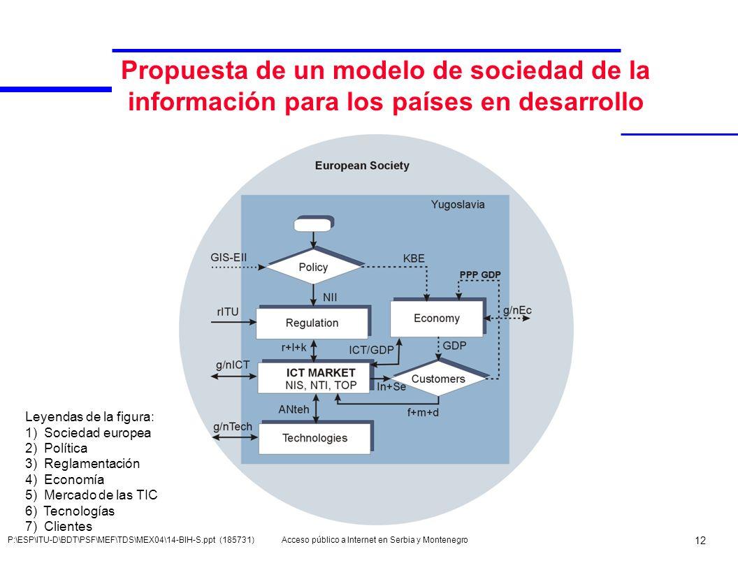 Propuesta de un modelo de sociedad de la información para los países en desarrollo. Leyendas de la figura: