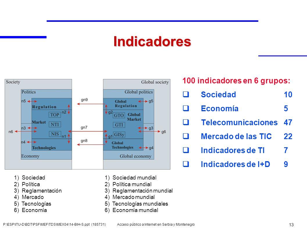 Indicadores 100 indicadores en 6 grupos: q Sociedad 10 q Economía 5