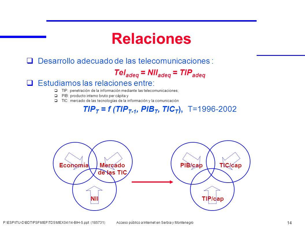 Relaciones Desarrollo adecuado de las telecomunicaciones :