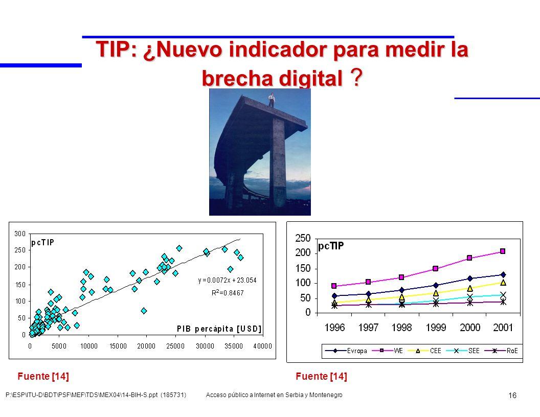TIP: ¿Nuevo indicador para medir la brecha digital